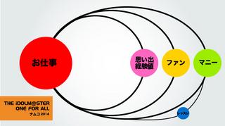 ofa structure.jpg